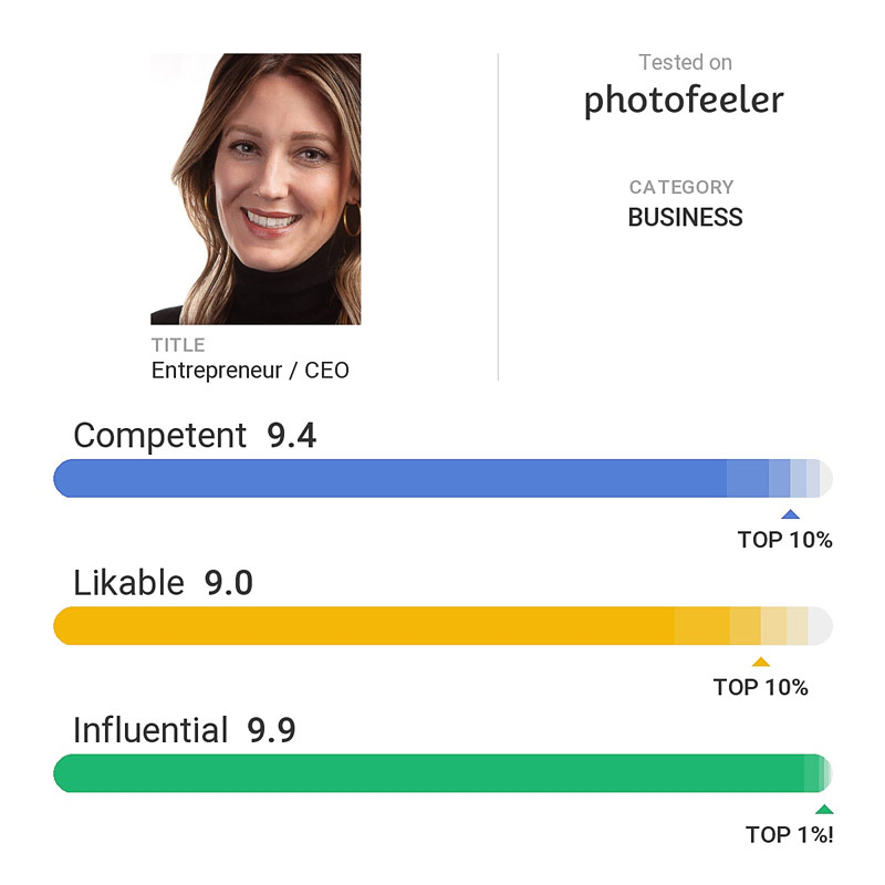 test results from photofeeler.com